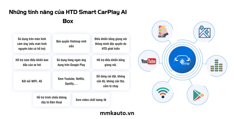 Những tính năng nổi bật mà android box ô tô mang lại